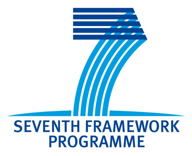 Seventh framework programme - SUPRABIO innovative bio solutions